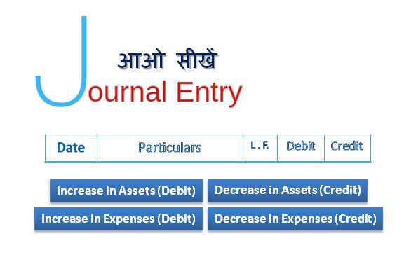 Journal Entry in Hindi